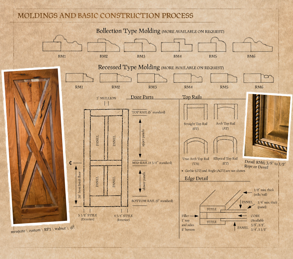 Swan River Door Company - Moldings and Basic Construction Process